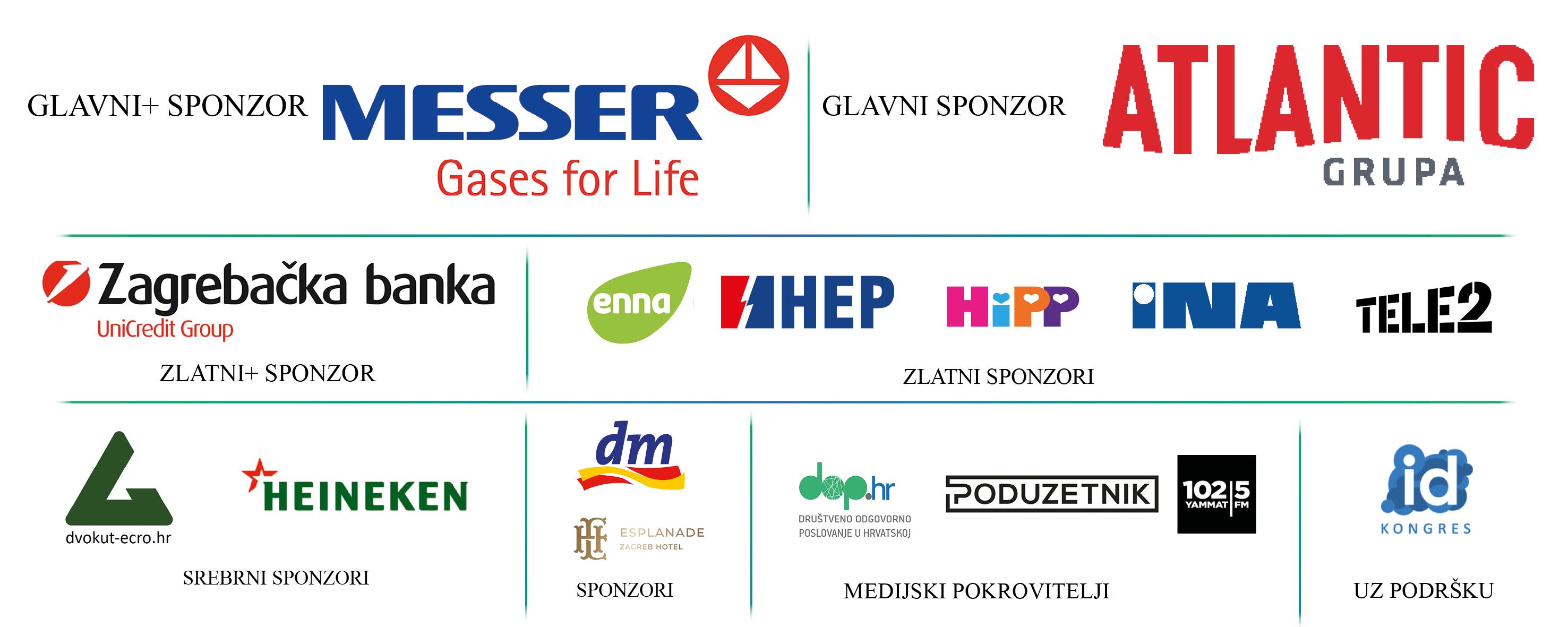 12. konferencija o DOP-u i 13. dodjela nagrada Indeksa DOP-a 9 - hrpsor Hrvatski poslovni savjet za održivi razvoj