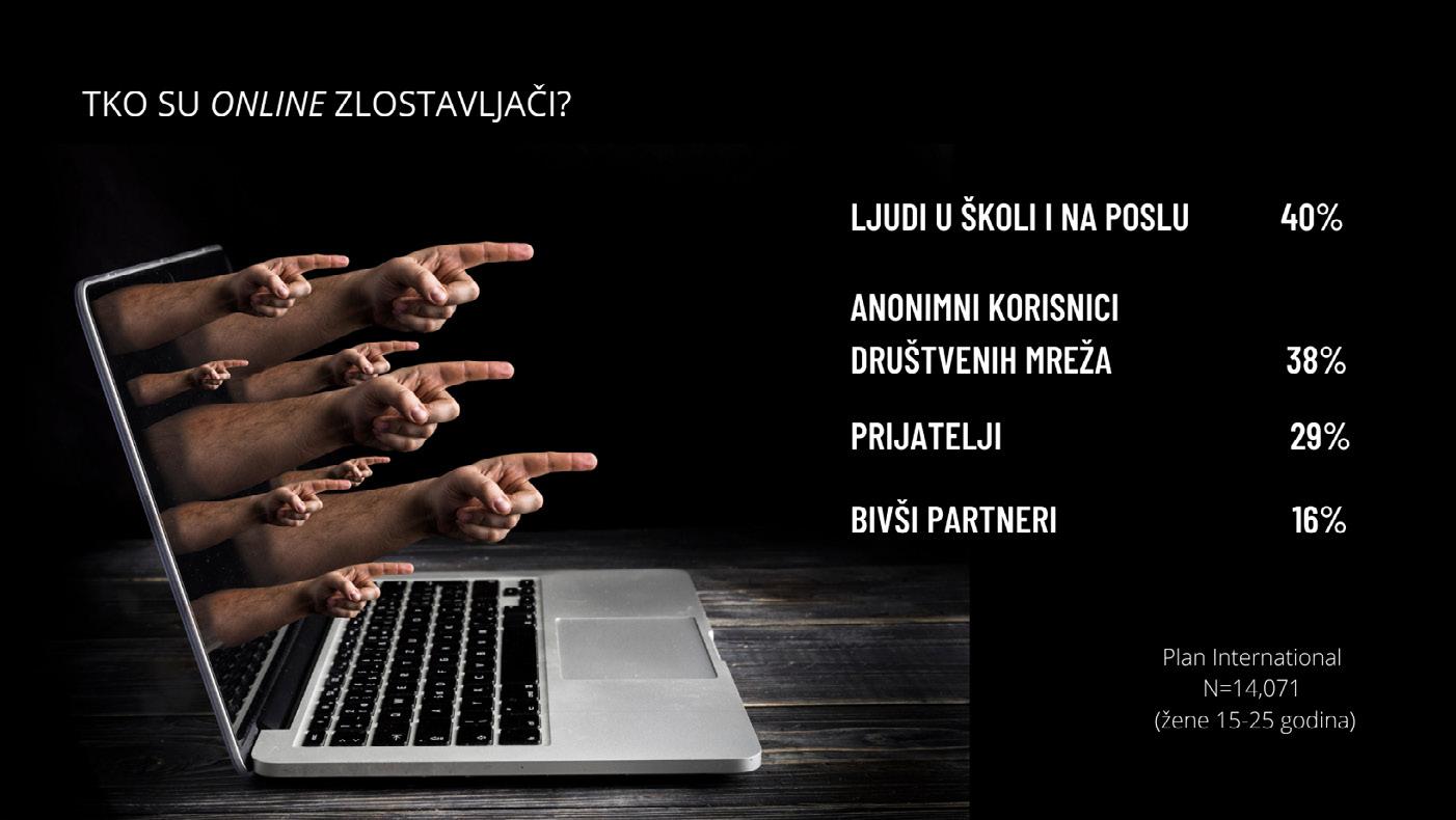 Zaustavimo rastuće elektroničko nasilje prema ženama 2 - hrpsor Hrvatski poslovni savjet za održivi razvoj