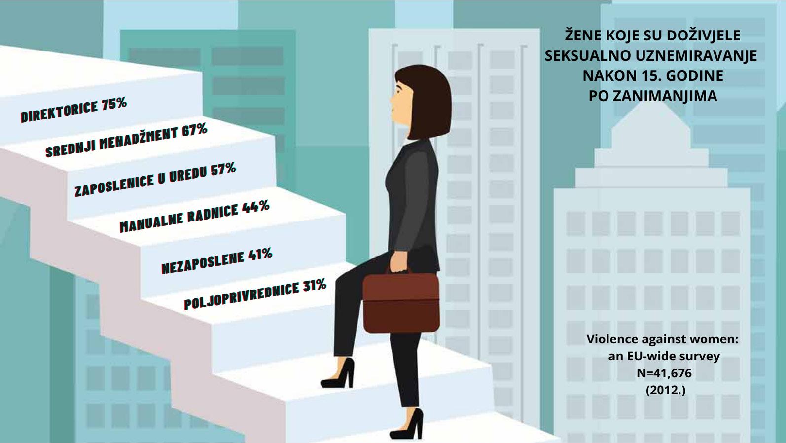 Zaustavimo rastuće elektroničko nasilje prema ženama 3 - hrpsor Hrvatski poslovni savjet za održivi razvoj