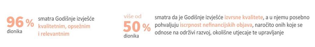 Otvoreno o održivosti INA Grupe – nastavljamo uključivati dionike s ciljem unapređenja naših praksi 5 - hrpsor Hrvatski poslovni savjet za održivi razvoj